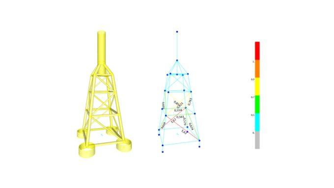 Struktur analyser - eSubsea