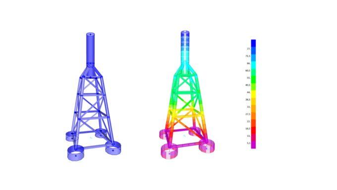 Struktur Analyser Laster og Last tilfeller - eSubsea